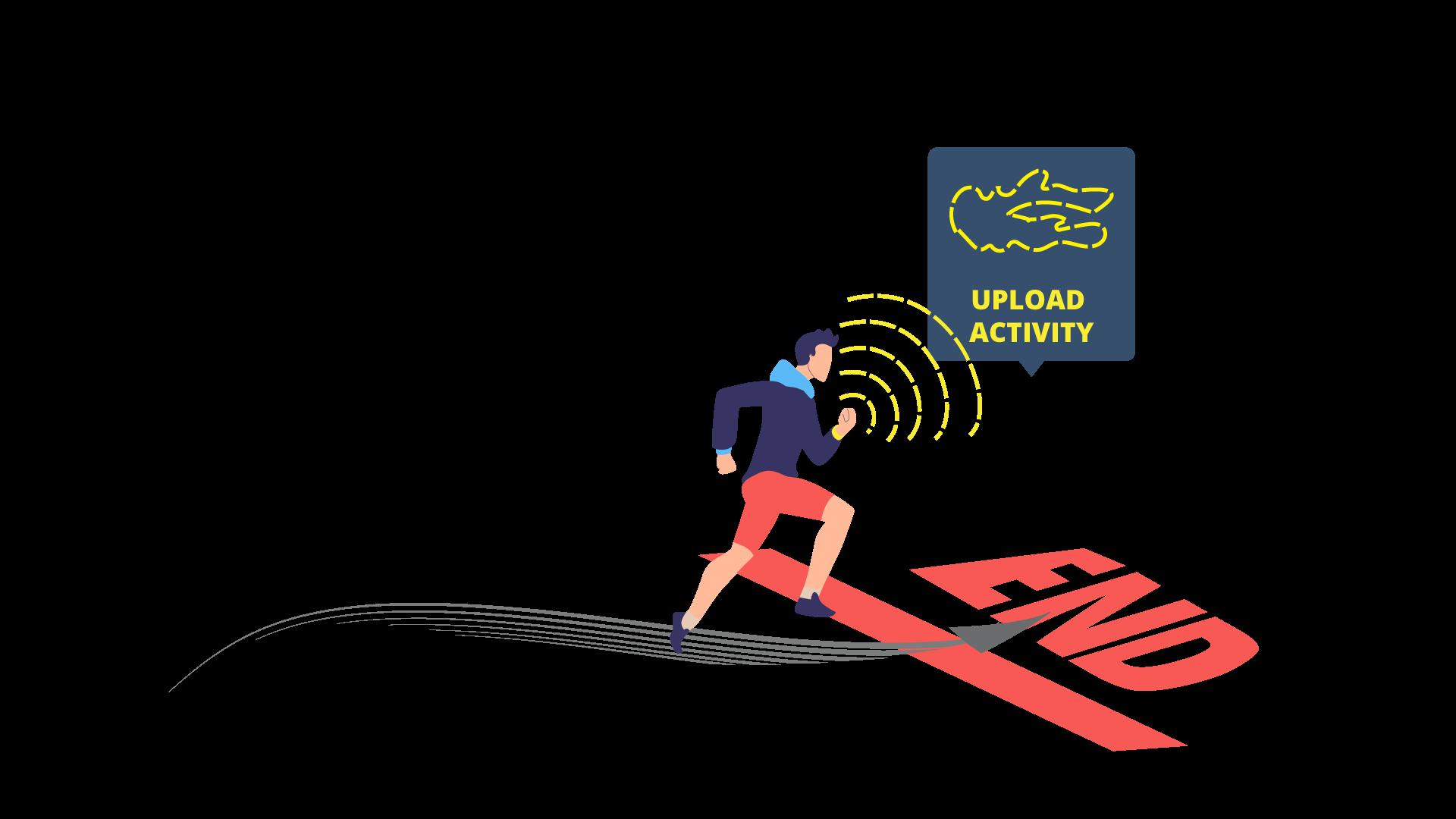 Deferred activity ranking / Leaderboard